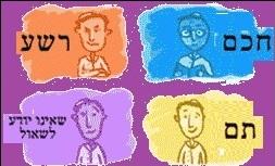 prochaines fêtes juives